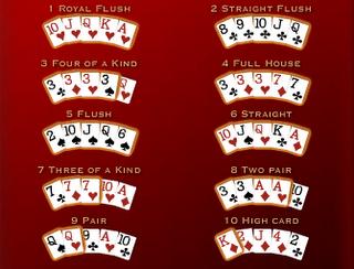 Casinos oberhausen