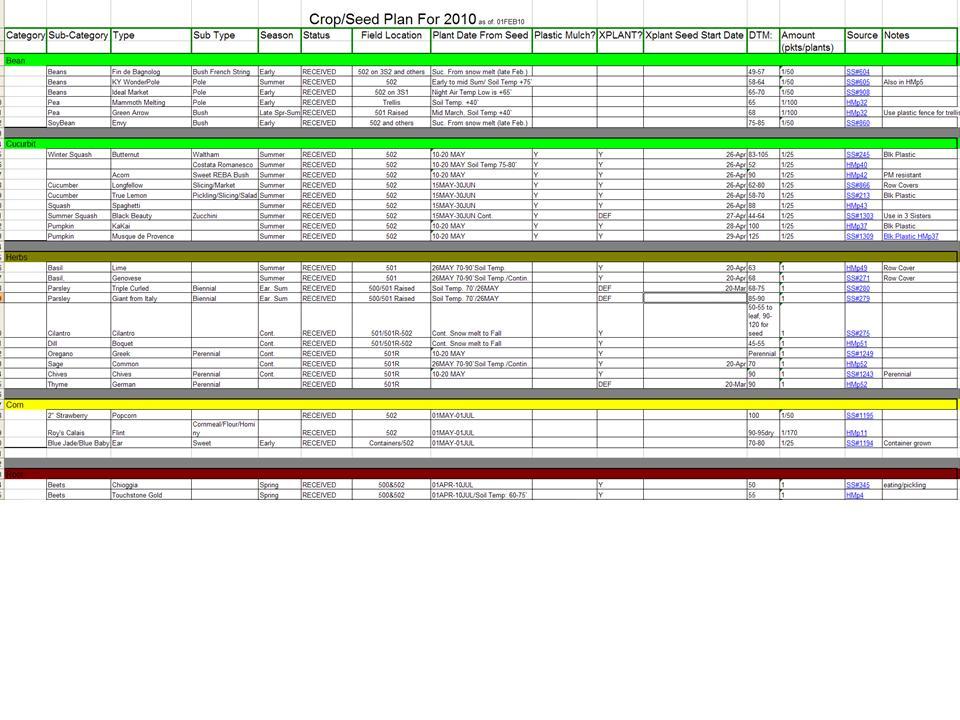 Chicken coop plan template | Lam chock