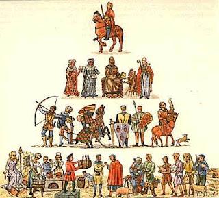 [piramide+social.jpg]