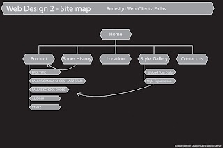 Web design 2-- Site map & Moodboard