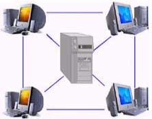 Topologi jaringan Plex Network (Jaringan Kombinasi)