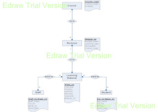 Mobile web programming er diagram for m learning system er diagram for m learning system ccuart Images