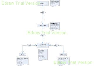 Mobile web programming er diagram for m learning system er diagram for m learning system ccuart Gallery