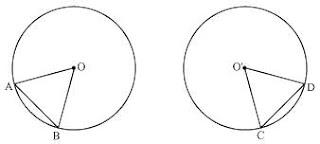 CIRCLES Class IX NCERT (CBSE)Mathematics SOLUTION