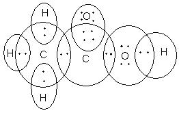 CBSE   NCERT Solutions Ethanoic acid graphics