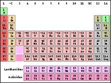 Tabla periodica de los elementos actualizada sunrise medison scam con la nueva informacin ms precisa que han logrado reunir cientficos de todo tabla peridica urtaz Choice Image
