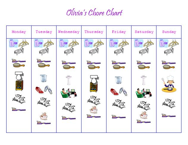 dividing household chores chart