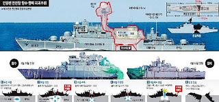 Cheonan Incident@peterpeng210.blogspot.com