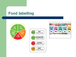 Food labelling screen shot from my presentation