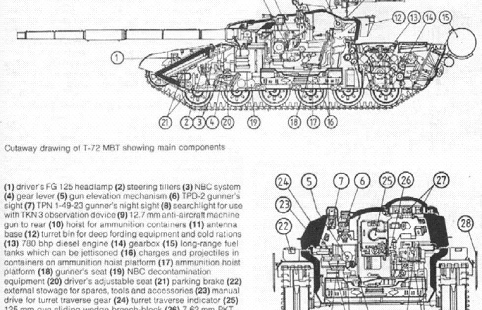 military picture  russian t72 tank cutaway drawing