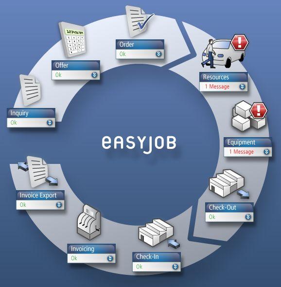 easyjob 4.0