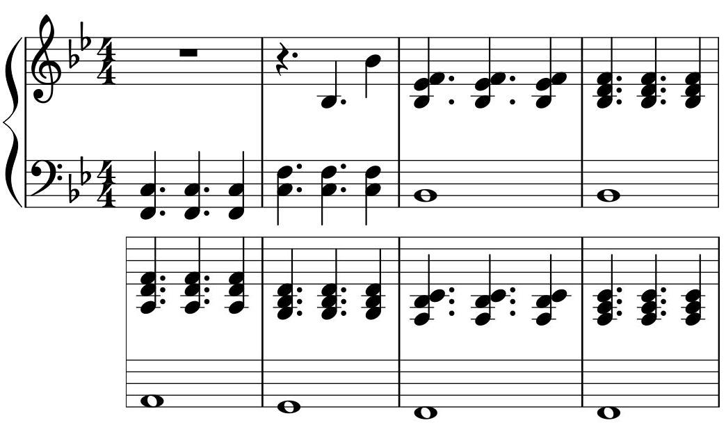 Piano Chords Dm Music Sheets Chords Tablature And Song Lyrics