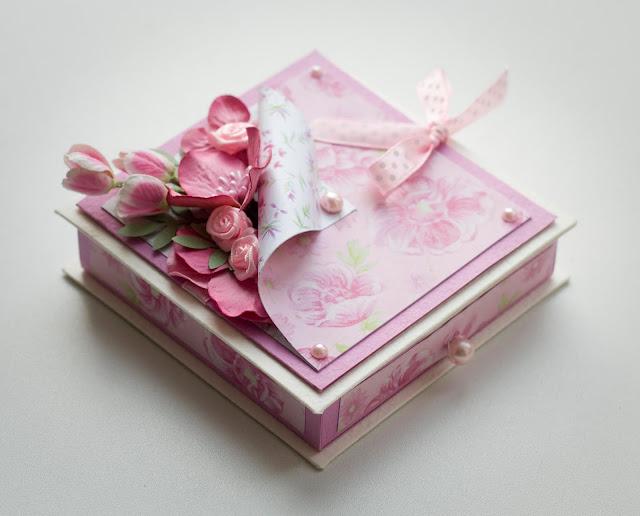 Скрапбукинг открытка коробочка
