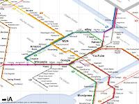 la mappa della metropolitana del web
