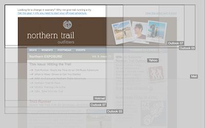 immagine con le anteprima delle email newsletter dei vari client di posta utilizzati dagli utenti