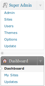 Super Admin menu MultiSite WordPress 3.0