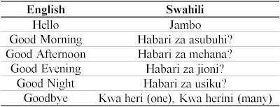 World of difference swahili greetings last week we learned some swahili pronunciation and this week we will introduce some basic swahili greetings m4hsunfo