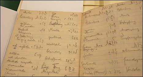 Franz Kafka Notebook. 1920s. Source: BBC