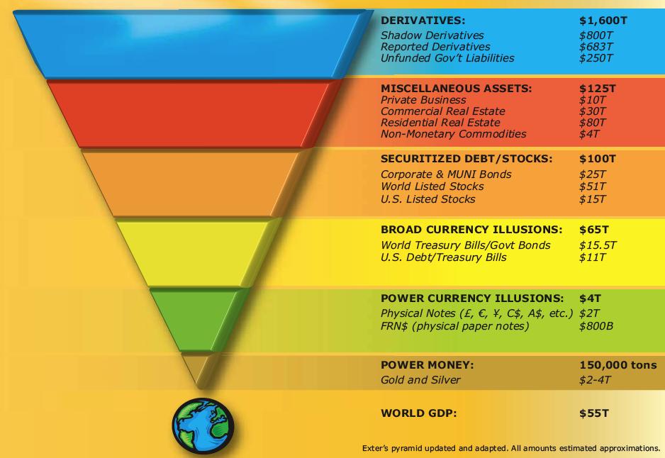 Exter%27s%2BPyramid.png