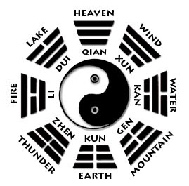 Sanstep blogspot on chinese symbols and meanings s