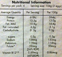 Nutritional Information For 70g Free Range Eggs