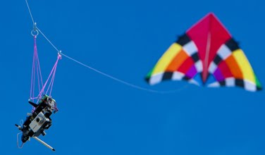 KAP  - Kite Aerial Photography