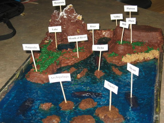 Colonial Major Projects : Happy home and school edible land forms