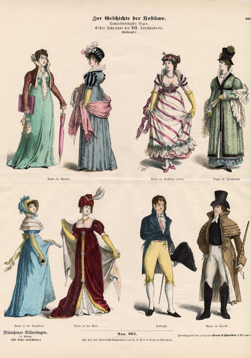 Introduction to 19th-Century Fashion 30