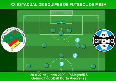A Direção do Futmesa do Grêmio Foot-Ball Porto Alegrense em parceria com a  Federação Gaúcha de Futebol de Mesa f4f092ae28471