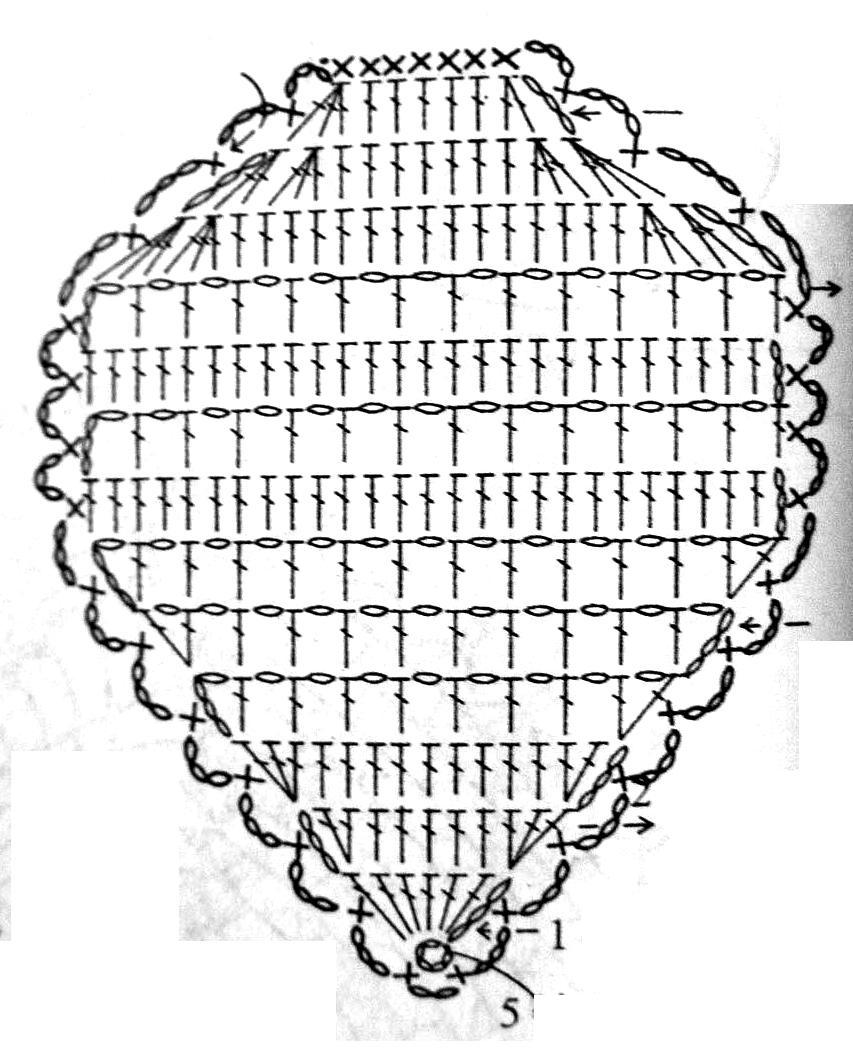 Вязание крючком прихватка ягодка