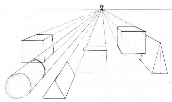 fundamental of drawing gopalkrishna pdf