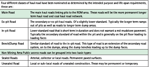 Road+Design+Construction+and+Maintenance 14 Road Design Construction and Maintenance