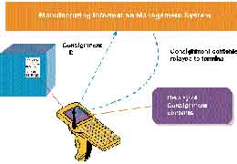 manufacturing+and+production+control 10 Manufacturing and Production Control