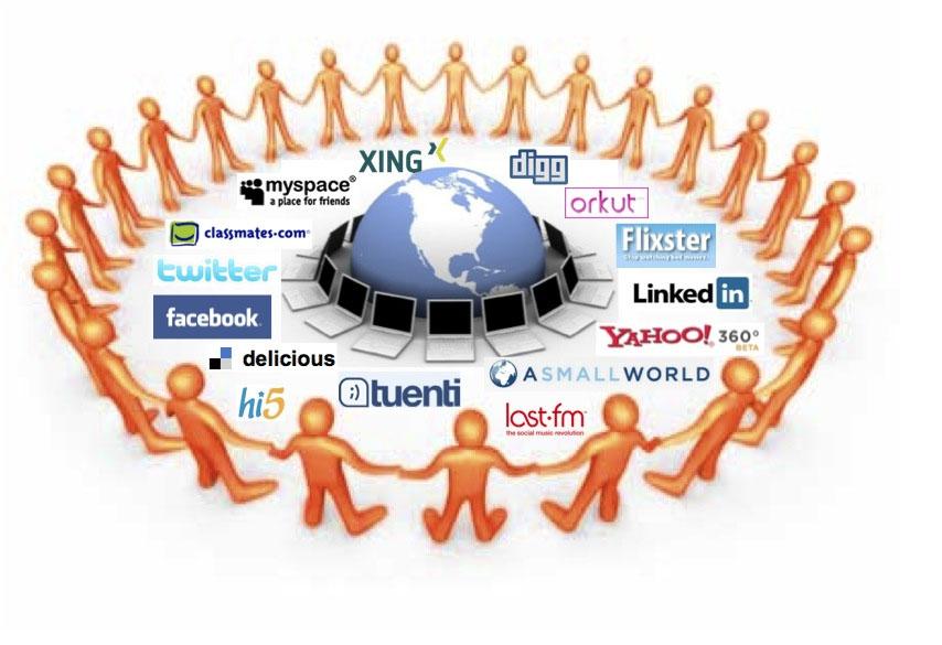 marketing por internet   redes sociales