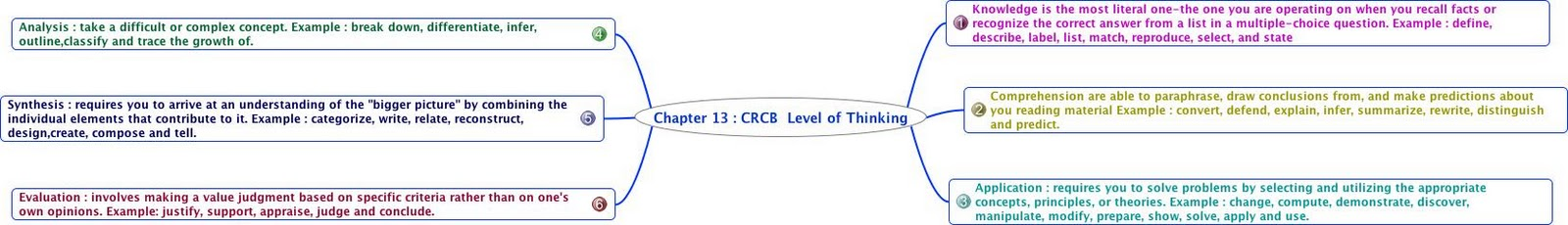 critical thinking and clinical application questions chapter 6