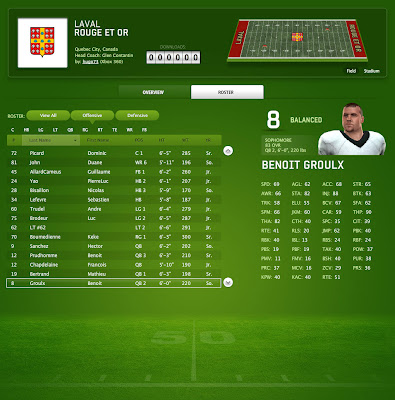 how many college football players are there stanford football score live