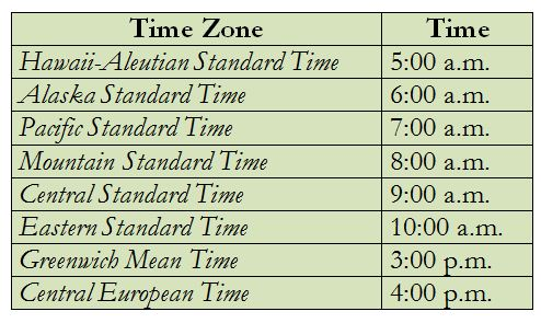 Eastern Standard Time Conversion