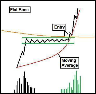 TradingPub | Candlestick Breakout Patterns