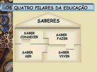 Os 4 Pilares da Educação