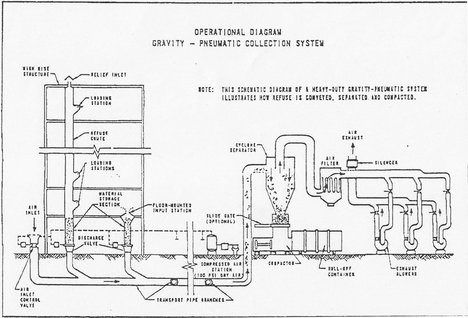 Roosevelt Islander Online 4 18 10 25 1600 Series Tractor Power King Wiring Diagram