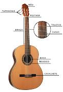 . temos que conhecer as partes do violão, e conhecer o nome das cordas: