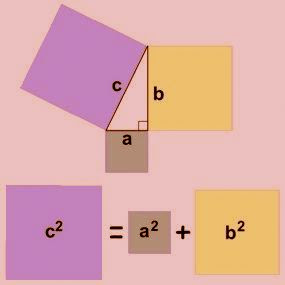 pythagoras theorem indian Baudhayana proof Sulba Sutras
