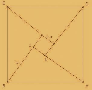 Pythagoras theorem discovered by India Bhaskara proof