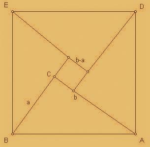 Pythagoras theorem discovered by India Bhaskara proof