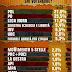 Tutti i sondaggi politici IPSOS diffusi a Ballarò 1 febbraio 2011