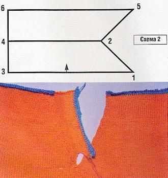 Вязание выреза горловину углом на машине