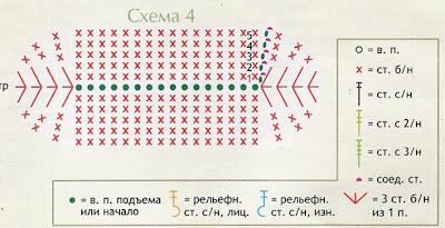 схема пинеток
