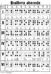 [braille_pismo.jpg]
