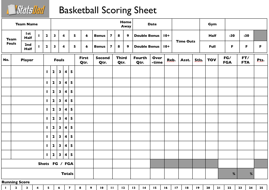 photo regarding Stats_dad_free_printable_basketball_score_sheet named Figures Father: Youth Basketball - How toward Retain Rating (Aspect 1)