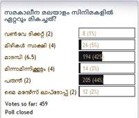 ChithraVishesham Poll Results.